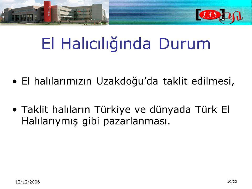 12/12/2006 19/33 El Halıcılığında Durum •El halılarımızın Uzakdoğu'da taklit edilmesi, •Taklit halıların Türkiye ve dünyada Türk El Halılarıymış gibi pazarlanması.
