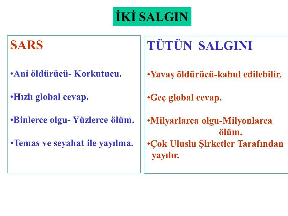 SARS •Ani öldürücü- Korkutucu.•Hızlı global cevap.