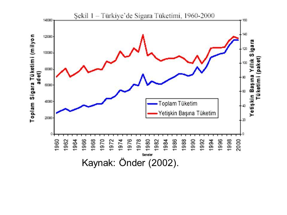 Kaynak: Önder (2002).