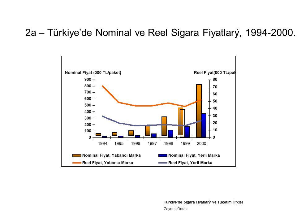 2a – Türkiye'de Nominal ve Reel Sigara Fiyatlarý, 1994-2000. Türkiye'de Sigara Fiyatlarý ve Tüketim İliºkisi Zeynep Önder