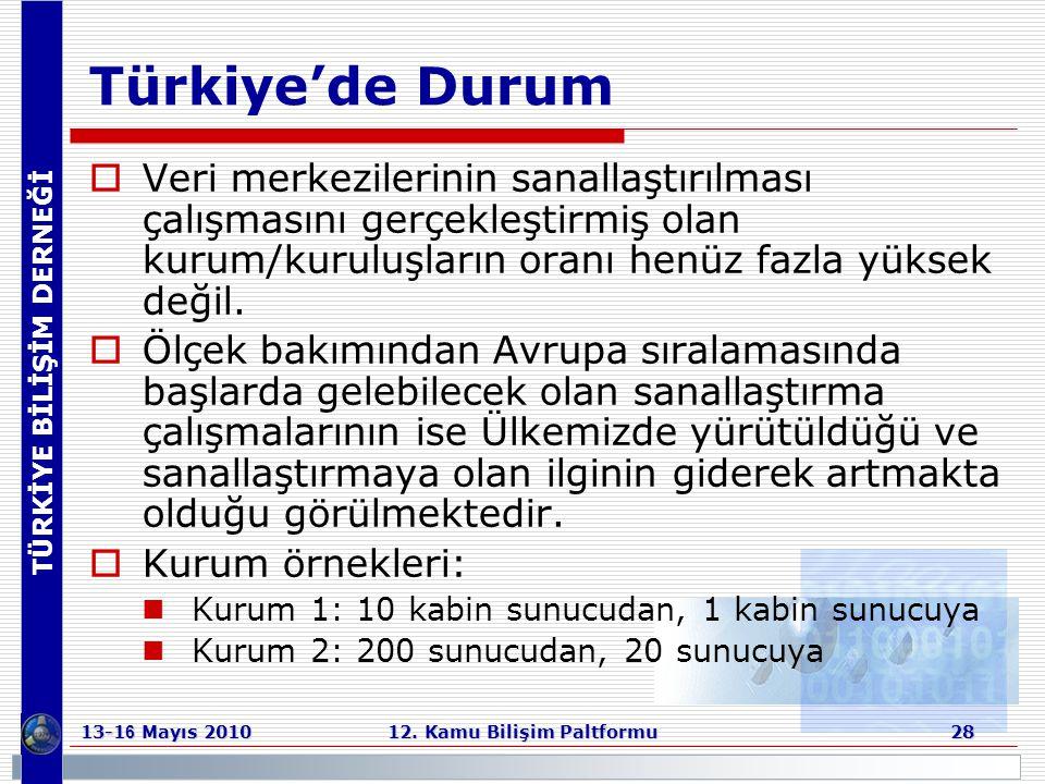 TÜRKİYE BİLİŞİM DERNEĞİ 13-1 6 Mayıs 2010 12. Kamu Bilişim Paltformu 28 Türkiye'de Durum  Veri merkezilerinin sanallaştırılması çalışmasını gerçekleş