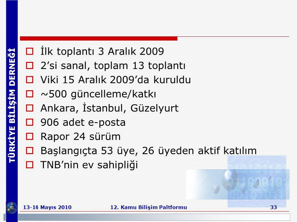 TÜRKİYE BİLİŞİM DERNEĞİ 13-1 6 Mayıs 2010 12. Kamu Bilişim Paltformu 33  İlk toplantı 3 Aralık 2009  2'si sanal, toplam 13 toplantı  Viki 15 Aralık