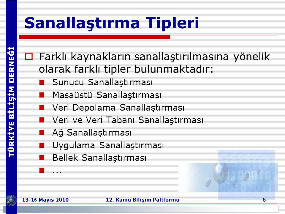 TÜRKİYE BİLİŞİM DERNEĞİ 13-1 6 Mayıs 2010 12. Kamu Bilişim Paltformu 6 Sanallaştırma Tipleri  Farklı kaynakların sanallaştırılmasına yönelik olarak f
