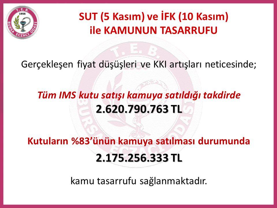 SUT (5 Kasım) ve İFK (10 Kasım) ile KAMUNUN TASARRUFU Gerçekleşen fiyat düşüşleri ve KKI artışları neticesinde; 2.620.790.763 TL Tüm IMS kutu satışı k