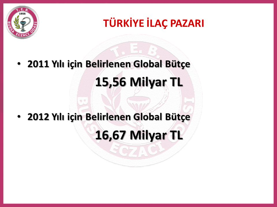 TÜRKİYE İLAÇ PAZARI • 2011 Yılı için Belirlenen Global Bütçe 15,56 Milyar TL • 2012 Yılı için Belirlenen Global Bütçe 16,67 Milyar TL