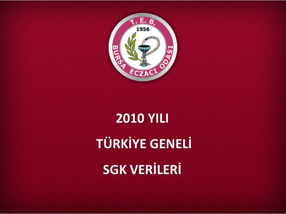 AMOKLAVIN BID 1000 MG 10 FİLM TABLET