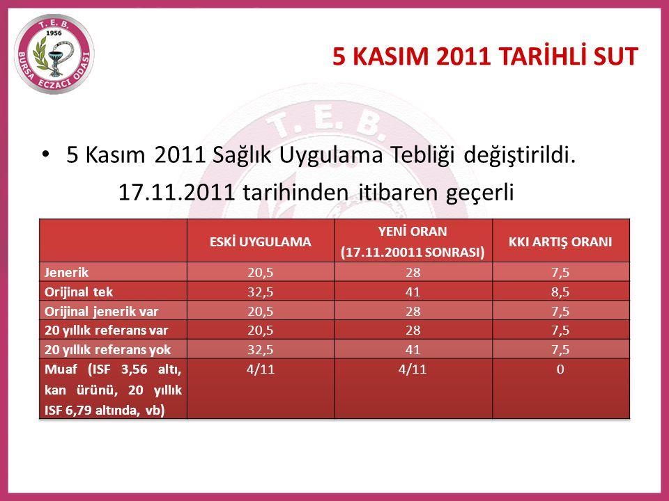 5 KASIM 2011 TARİHLİ SUT • 5 Kasım 2011 Sağlık Uygulama Tebliği değiştirildi. 17.11.2011 tarihinden itibaren geçerli