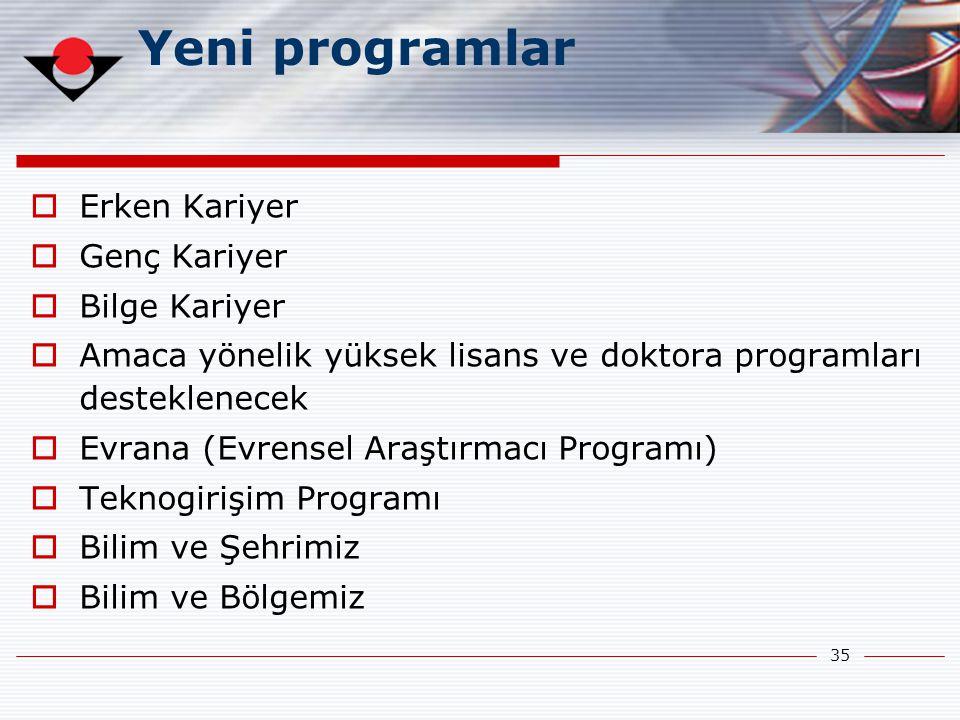 35 Yeni programlar  Erken Kariyer  Genç Kariyer  Bilge Kariyer  Amaca yönelik yüksek lisans ve doktora programları desteklenecek  Evrana (Evrense