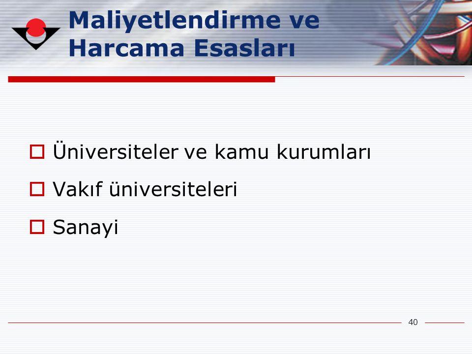 40 Maliyetlendirme ve Harcama Esasları  Üniversiteler ve kamu kurumları  Vakıf üniversiteleri  Sanayi