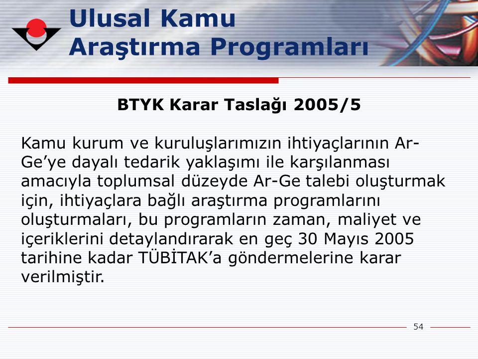 54 Ulusal Kamu Araştırma Programları BTYK Karar Taslağı 2005/5 Kamu kurum ve kuruluşlarımızın ihtiyaçlarının Ar- Ge'ye dayalı tedarik yaklaşımı ile ka