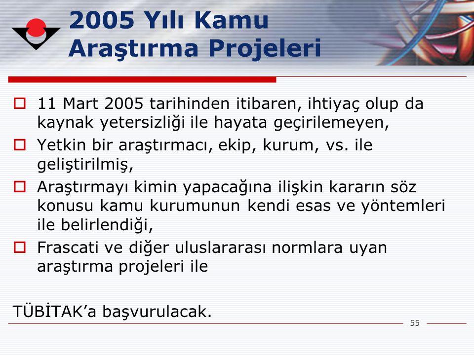 55 2005 Yılı Kamu Araştırma Projeleri  11 Mart 2005 tarihinden itibaren, ihtiyaç olup da kaynak yetersizliği ile hayata geçirilemeyen,  Yetkin bir a