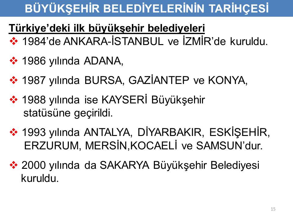 15 Türkiye'deki ilk büyükşehir belediyeleri  1984'de ANKARA-İSTANBUL ve İZMİR'de kuruldu.  1986 yılında ADANA,  1987 yılında BURSA, GAZİANTEP ve KO