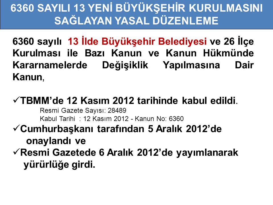 6360 sayılı 13 İlde Büyükşehir Belediyesi ve 26 İlçe Kurulması ile Bazı Kanun ve Kanun Hükmünde Kararnamelerde Değişiklik Yapılmasına Dair Kanun,  TBMM'de 12 Kasım 2012 tarihinde kabul edildi.