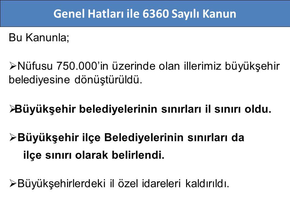 Bu Kanunla;  Nüfusu 750.000'in üzerinde olan illerimiz büyükşehir belediyesine dönüştürüldü.