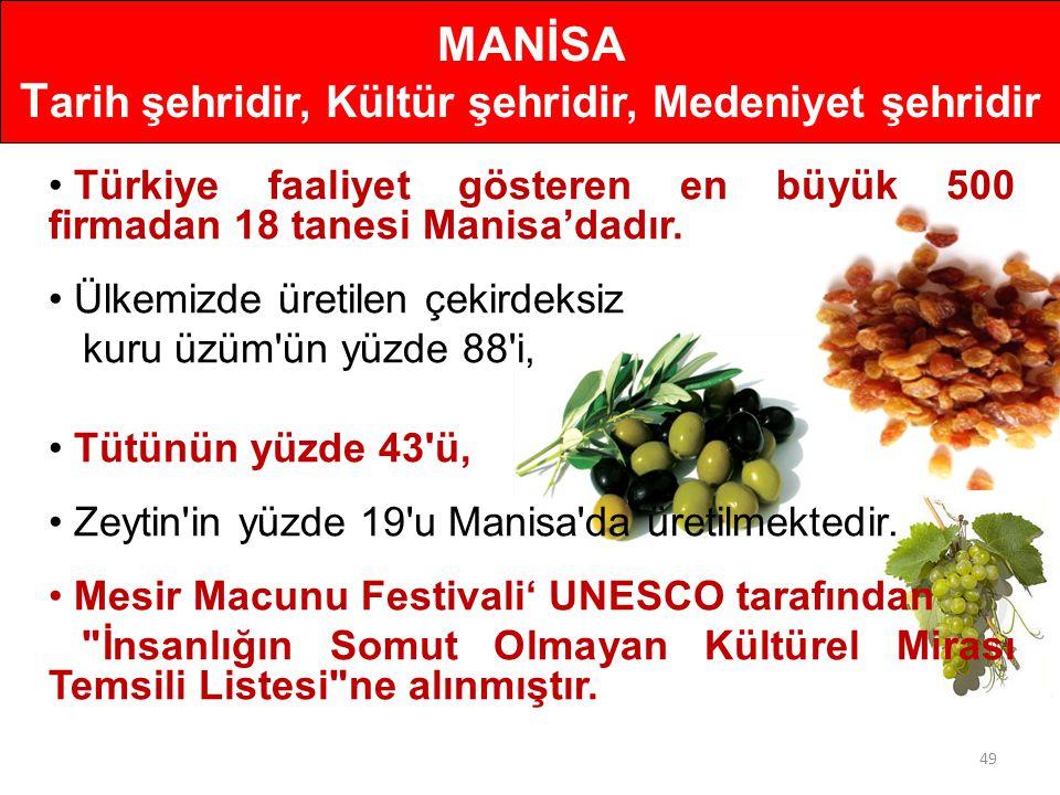49 • Türkiye faaliyet gösteren en büyük 500 firmadan 18 tanesi Manisa'dadır. • Ülkemizde üretilen çekirdeksiz kuru üzüm'ün yüzde 88'i, • Tütünün yüzde