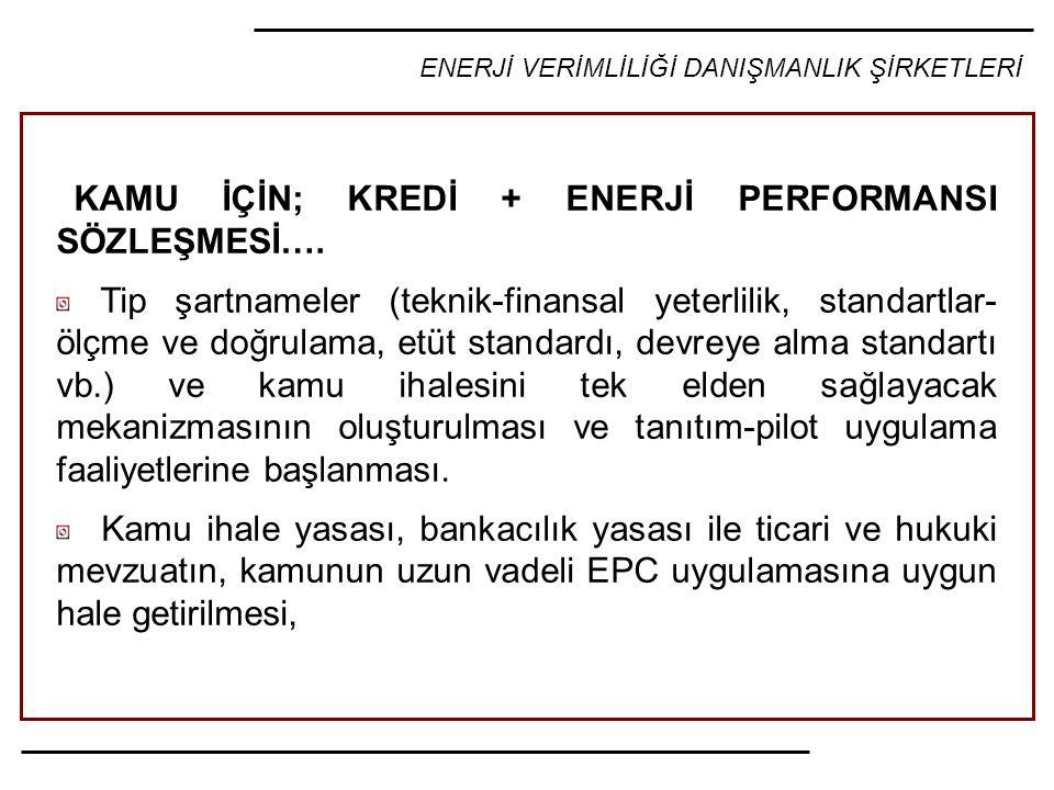 KAMU İÇİN; KREDİ + ENERJİ PERFORMANSI SÖZLEŞMESİ…. Tip şartnameler (teknik-finansal yeterlilik, standartlar- ölçme ve doğrulama, etüt standardı, devre