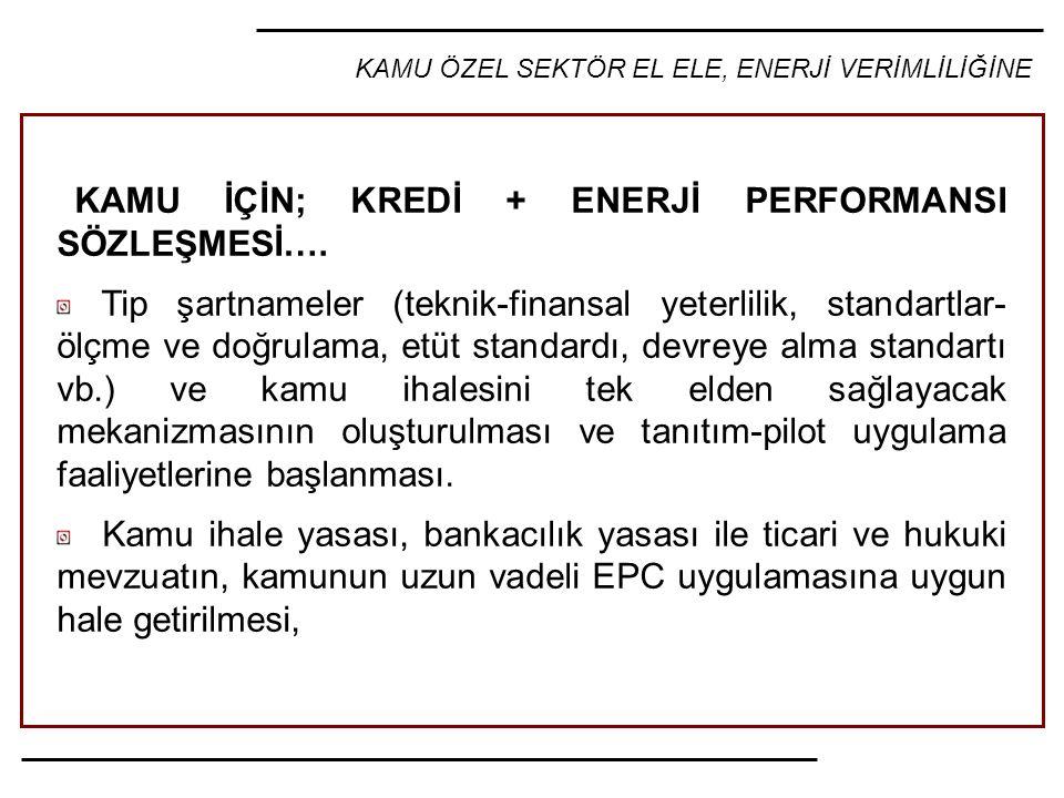 KAMU ÖZEL SEKTÖR EL ELE, ENERJİ VERİMLİLİĞİNE KAMU İÇİN; KREDİ + ENERJİ PERFORMANSI SÖZLEŞMESİ…. Tip şartnameler (teknik-finansal yeterlilik, standart