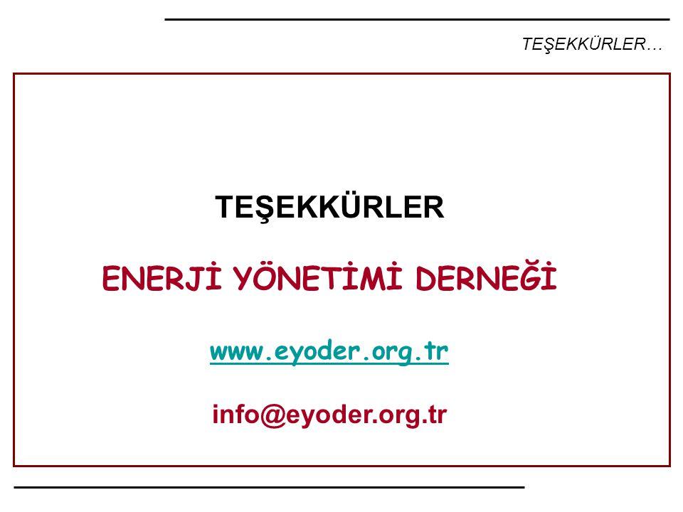 TEŞEKKÜRLER… TEŞEKKÜRLER ENERJİ YÖNETİMİ DERNEĞİ www.eyoder.org.tr info@eyoder.org.tr