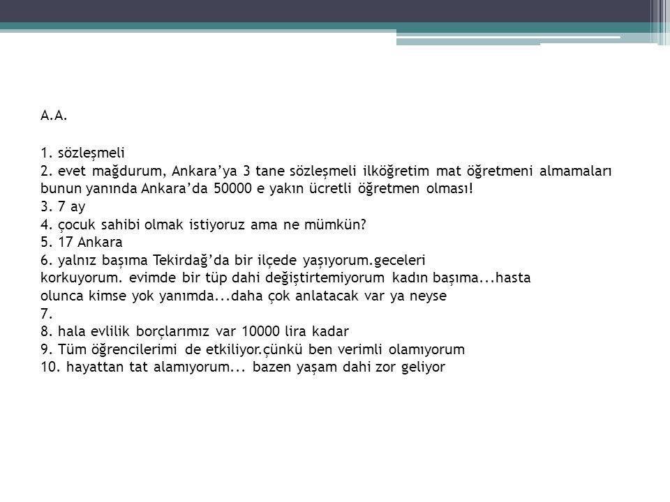A.A. 1. sözleşmeli 2. evet mağdurum, Ankara'ya 3 tane sözleşmeli ilköğretim mat öğretmeni almamaları bunun yanında Ankara'da 50000 e yakın ücretli öğr