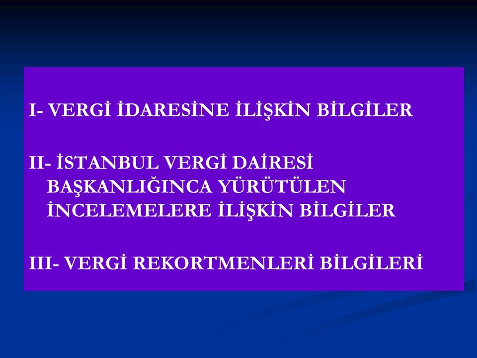 I- VERGİ İDARESİNE İLİŞKİN BİLGİLER II- İSTANBUL VERGİ DAİRESİ BAŞKANLIĞINCA YÜRÜTÜLEN İNCELEMELERE İLİŞKİN BİLGİLER III- VERGİ REKORTMENLERİ BİLGİLER