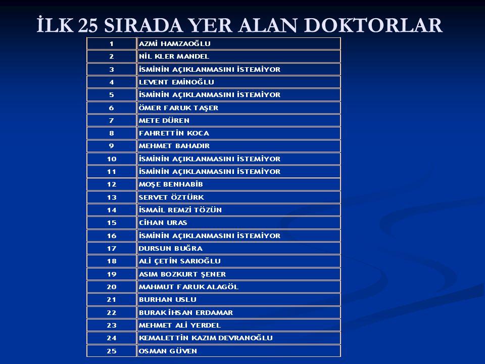 İLK 25 SIRADA YER ALAN DOKTORLAR