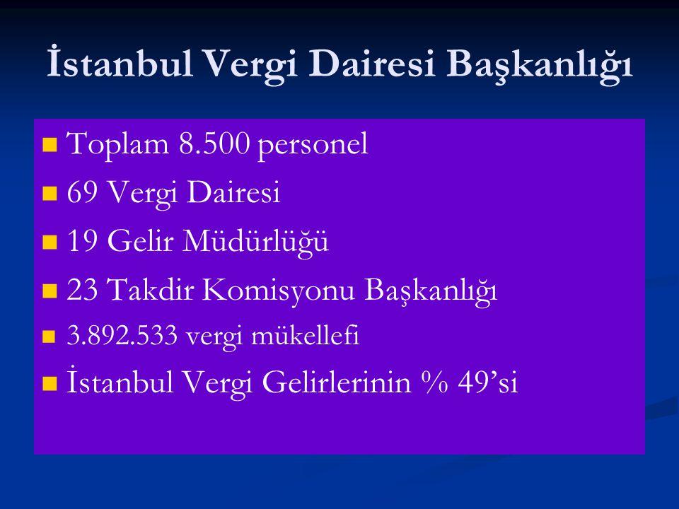 İstanbul Vergi Dairesi Başkanlığı   Toplam 8.500 personel   69 Vergi Dairesi   19 Gelir Müdürlüğü   23 Takdir Komisyonu Başkanlığı   3.892.5