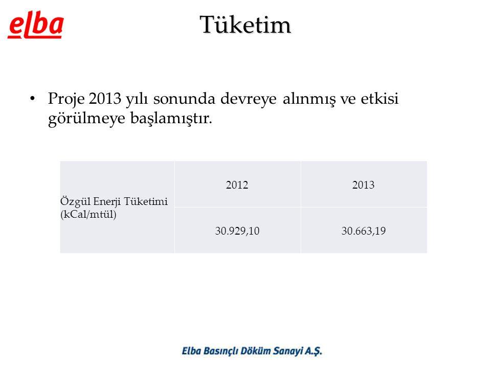 Tüketim • Proje 2013 yılı sonunda devreye alınmış ve etkisi görülmeye başlamıştır. Özgül Enerji Tüketimi (kCal/mtül) 20122013 30.929,1030.663,19