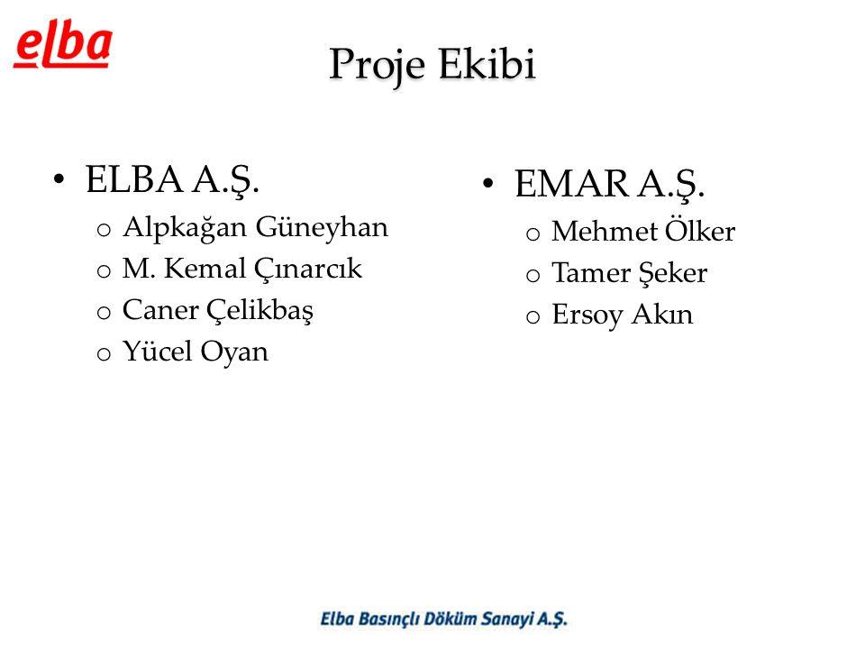 Proje Ekibi • ELBA A.Ş.o Alpkağan Güneyhan o M.