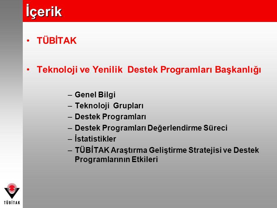 İçerik •TÜBİTAK •Teknoloji ve Yenilik Destek Programları Başkanlığı –Genel Bilgi –Teknoloji Grupları –Destek Programları –Destek Programları Değerlend