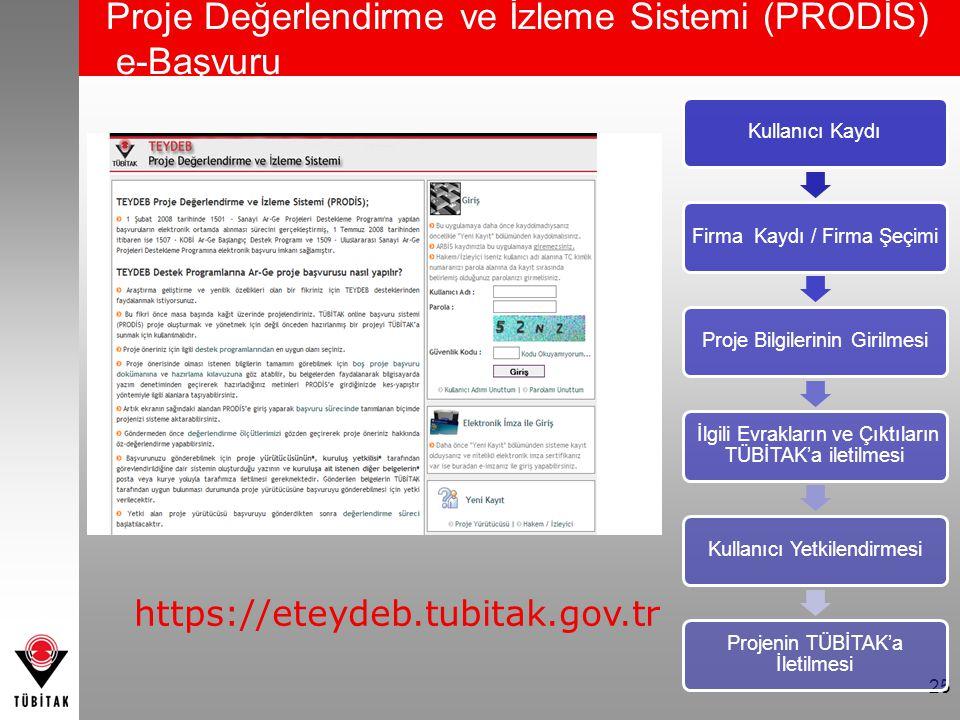 Proje Değerlendirme ve İzleme Sistemi (PRODİS) e-Başvuru 25 Kullanıcı KaydıFirma Kaydı / Firma ŞeçimiProje Bilgilerinin Girilmesi İlgili Evrakların ve