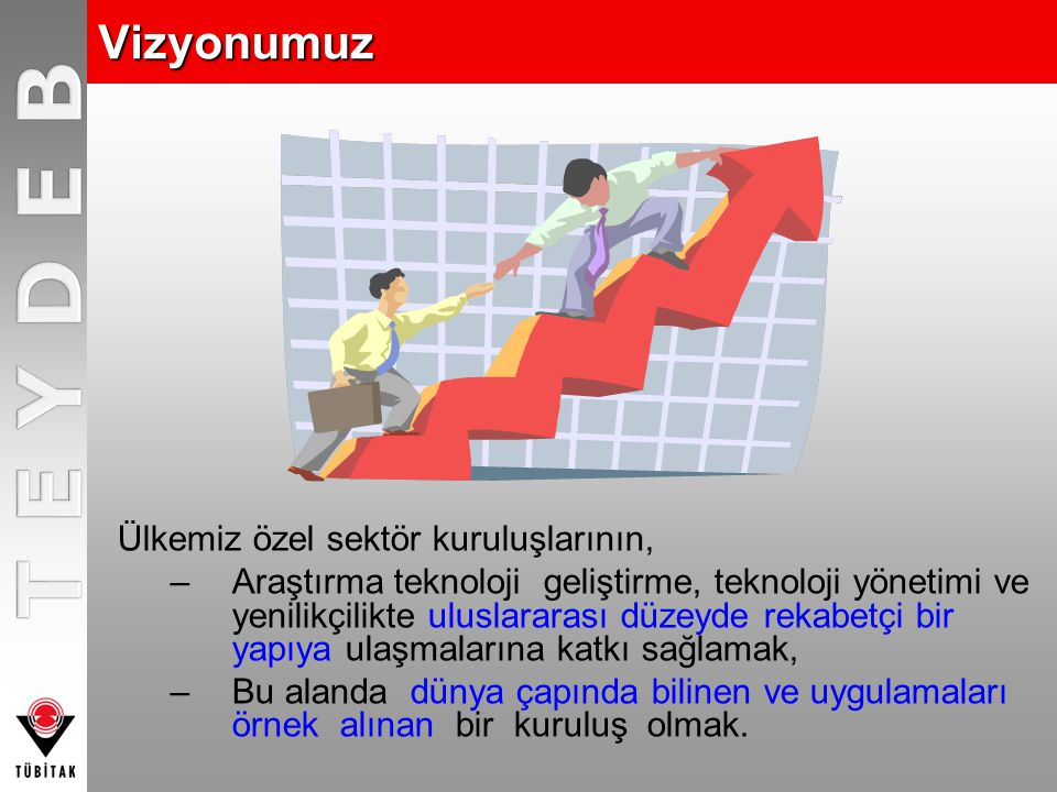 Destek Programlarına Önerilen Projelerin Şehirlere Göre Dağılımı (İlk 20 İl/1995-Ekim 2010 birikimli) Ankara ili proje başvuru sayısına göre 2.