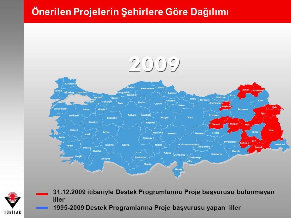 Önerilen Projelerin Şehirlere Göre Dağılımı 31.12.2009 itibariyle Destek Programlarına Proje başvurusu bulunmayan iller 1995-2009 Destek Programlarına
