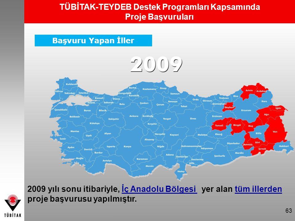 63 Başvuru Yapan İller TÜBİTAK-TEYDEB Destek Programları Kapsamında Proje Başvuruları 63 2009 yılı sonu itibariyle, İç Anadolu Bölgesi yer alan tüm il
