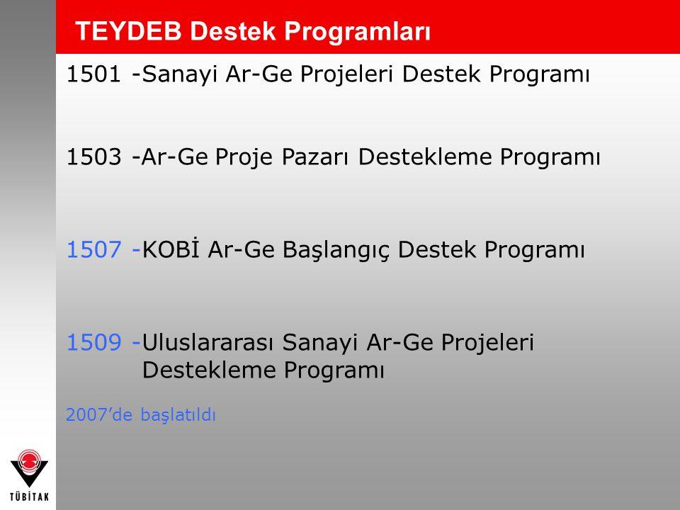 1501 -Sanayi Ar-Ge Projeleri Destek Programı 1503 -Ar-Ge Proje Pazarı Destekleme Programı 1507 -KOBİ Ar-Ge Başlangıç Destek Programı 1509 -Uluslararas