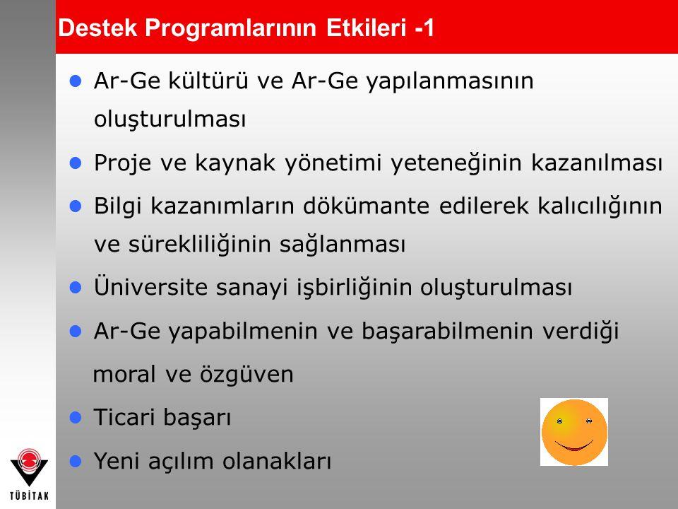 Destek Programlarının Etkileri -1  Ar-Ge kültürü ve Ar-Ge yapılanmasının oluşturulması  Proje ve kaynak yönetimi yeteneğinin kazanılması  Bilgi kaz