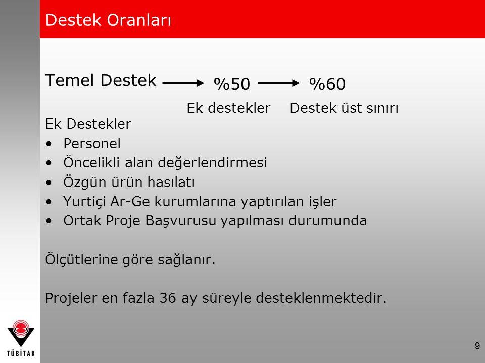 TEYDEB İletişim Bilgileri TÜBİTAK Teknoloji ve Yenilik Destek Programları Başkanlığı (TEYDEB) Atatürk Bulvarı No: 221 06100, Kavaklıdere, ANKARA Tel: (312) 467 18 01 Faks: (312) 427 43 05 e-posta: teydeb@tubitak.gov.tr İnternet: www.teydeb.tubitak.gov.tr