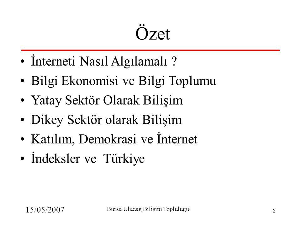 15/05/2007 Bursa Uludag Bilişim Toplulugu 2 Özet •İnterneti Nasıl Algılamalı .