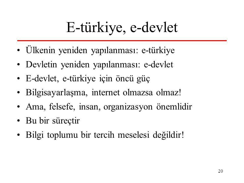 20 E-türkiye, e-devlet •Ülkenin yeniden yapılanması: e-türkiye •Devletin yeniden yapılanması: e-devlet •E-devlet, e-türkiye için öncü güç •Bilgisayarlaşma, internet olmazsa olmaz.