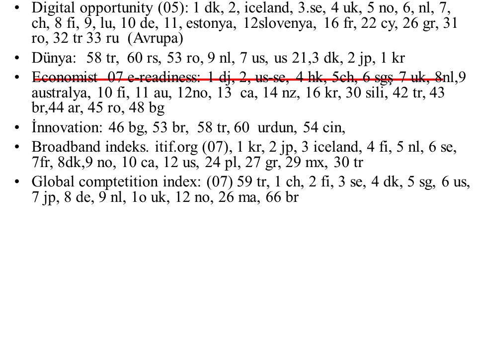 • 96-97 50/55 •İnsani gelişme: 82-96 / 196 •Digital opportunity (05): 1 dk, 2, iceland, 3.se, 4 uk, 5 no, 6, nl, 7, ch, 8 fi, 9, lu, 10 de, 11, estonya, 12slovenya, 16 fr, 22 cy, 26 gr, 31 ro, 32 tr 33 ru (Avrupa) •Dünya: 58 tr, 60 rs, 53 ro, 9 nl, 7 us, us 21,3 dk, 2 jp, 1 kr •Economist 07 e-readiness: 1 dj, 2, us-se, 4 hk, 5ch, 6 sgş 7 uk, 8nl,9 australya, 10 fi, 11 au, 12no, 13 ca, 14 nz, 16 kr, 30 sili, 42 tr, 43 br,44 ar, 45 ro, 48 bg •İnnovation: 46 bg, 53 br, 58 tr, 60 urdun, 54 cin, •Broadband indeks.