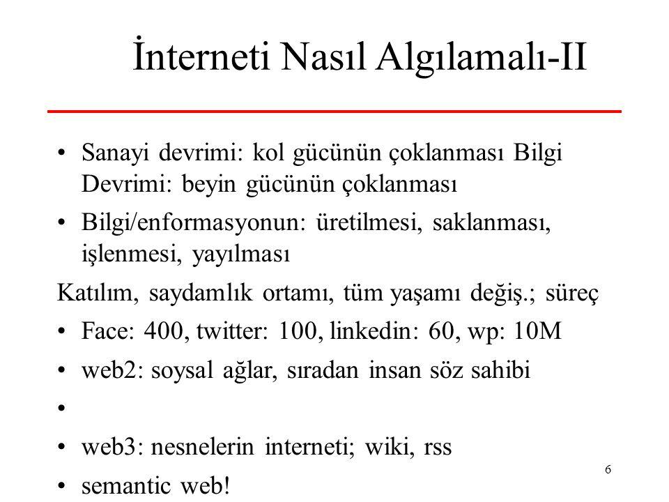 6 İnterneti Nasıl Algılamalı-II •Sanayi devrimi: kol gücünün çoklanması Bilgi Devrimi: beyin gücünün çoklanması •Bilgi/enformasyonun: üretilmesi, saklanması, işlenmesi, yayılması Katılım, saydamlık ortamı, tüm yaşamı değiş.; süreç •Face: 400, twitter: 100, linkedin: 60, wp: 10M •web2: soysal ağlar, sıradan insan söz sahibi • •web3: nesnelerin interneti; wiki, rss •semantic web!