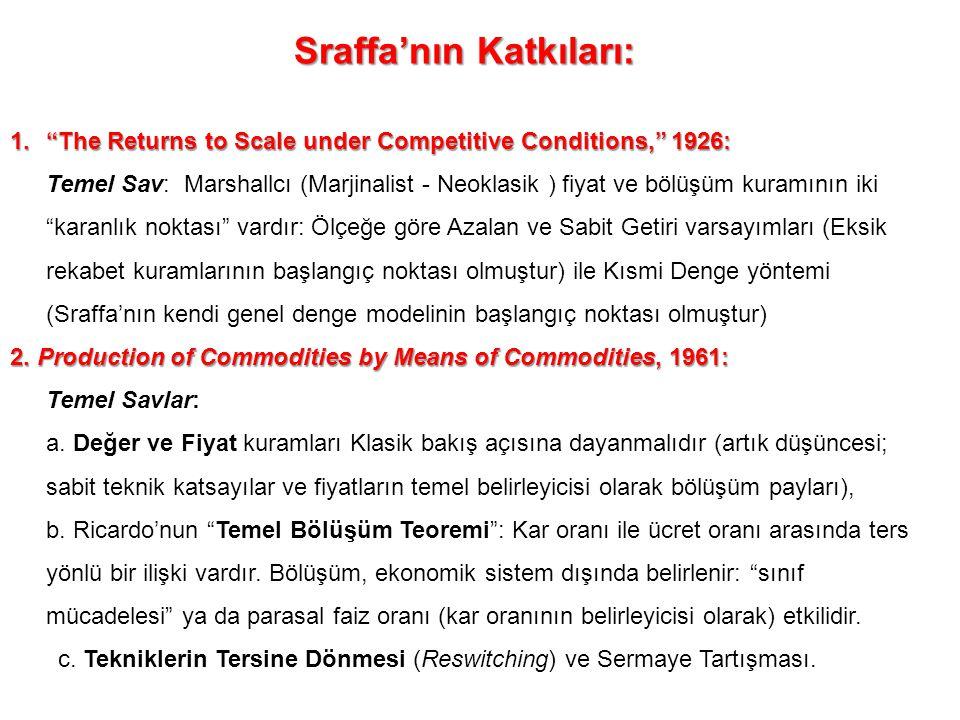 """Sraffa'nın Katkıları: 1.""""The Returns to Scale under Competitive Conditions,"""" 1926: Temel Sav: Marshallcı (Marjinalist - Neoklasik ) fiyat ve bölüşüm k"""