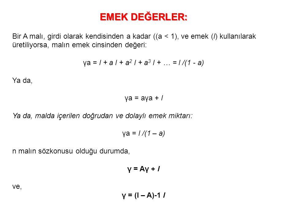 EMEK DEĞERLER: Bir A malı, girdi olarak kendisinden a kadar ((a < 1), ve emek (l) kullanılarak üretiliyorsa, malın emek cinsinden değeri: γa = l + a l
