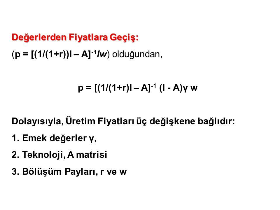 Değerlerden Fiyatlara Geçiş: (p = [(1/(1+r))I – A] -1 lw) olduğundan, p = [(1/(1+r)I – A] -1 (I - A)γ w Dolayısıyla, Üretim Fiyatları üç değişkene bağ