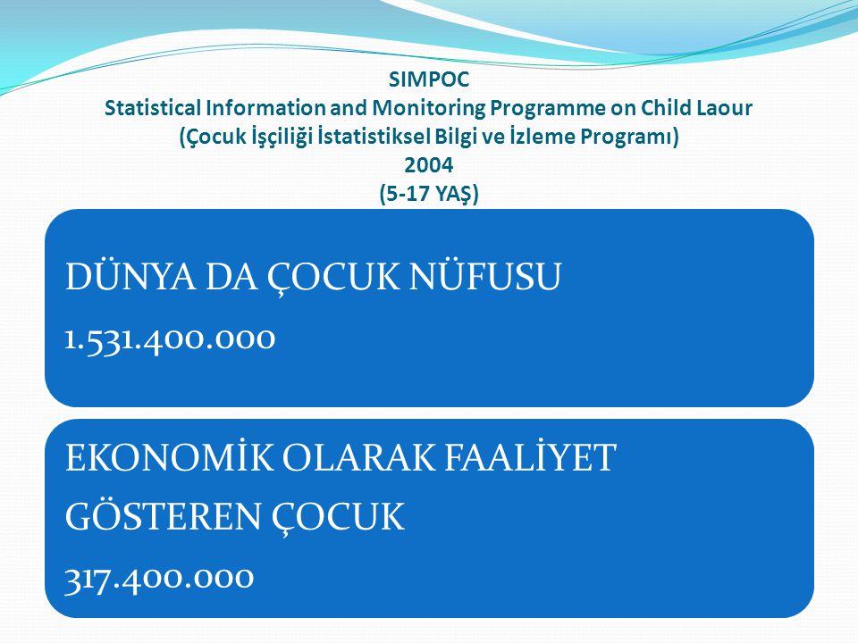 SIMPOC Statistical Information and Monitoring Programme on Child Laour (Çocuk İşçiliği İstatistiksel Bilgi ve İzleme Programı) 2004 (5-17 YAŞ) DÜNYA D