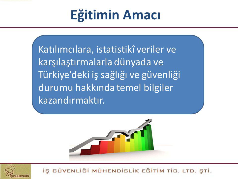 Eğitimin Amacı Katılımcılara, istatistikî veriler ve karşılaştırmalarla dünyada ve Türkiye'deki iş sağlığı ve güvenliği durumu hakkında temel bilgiler