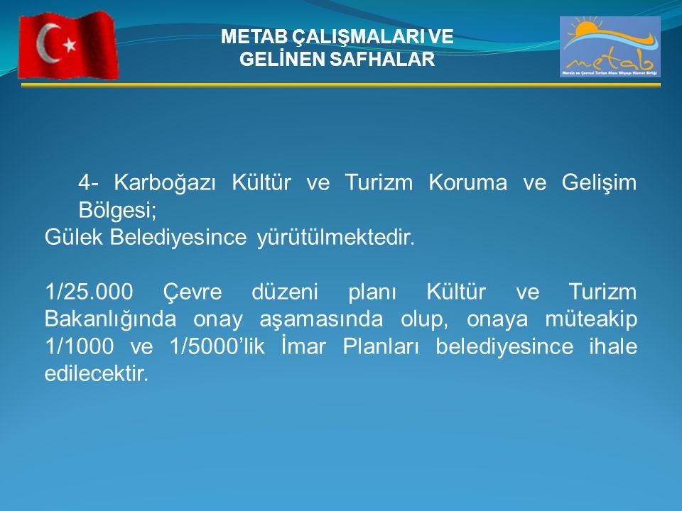 METAB ÇALIŞMALARI VE GELİNEN SAFHALAR 4- Karboğazı Kültür ve Turizm Koruma ve Gelişim Bölgesi; Gülek Belediyesince yürütülmektedir.