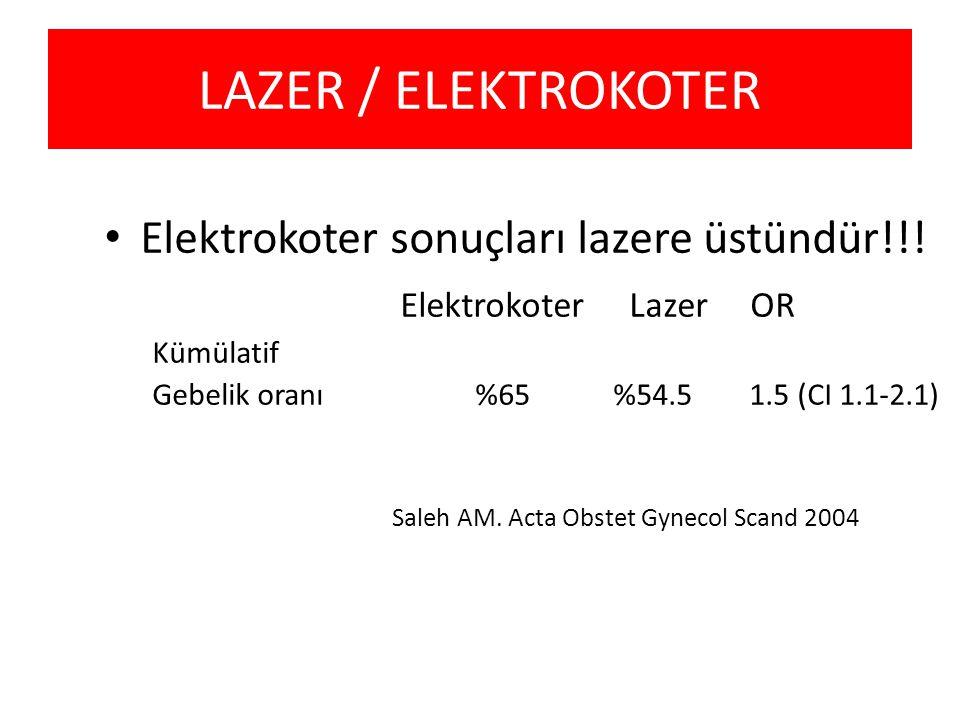 LAZER / ELEKTROKOTER • Elektrokoter sonuçları lazere üstündür!!! Elektrokoter Lazer OR Kümülatif Gebelik oranı %65 %54.5 1.5 (CI 1.1-2.1) Saleh AM. Ac