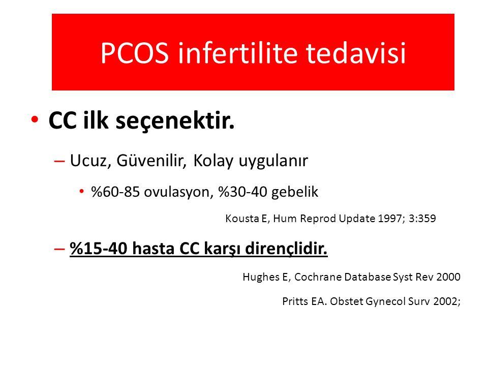 PCOS infertilite tedavisi • CC ilk seçenektir. – Ucuz, Güvenilir, Kolay uygulanır • %60-85 ovulasyon, %30-40 gebelik Kousta E, Hum Reprod Update 1997;