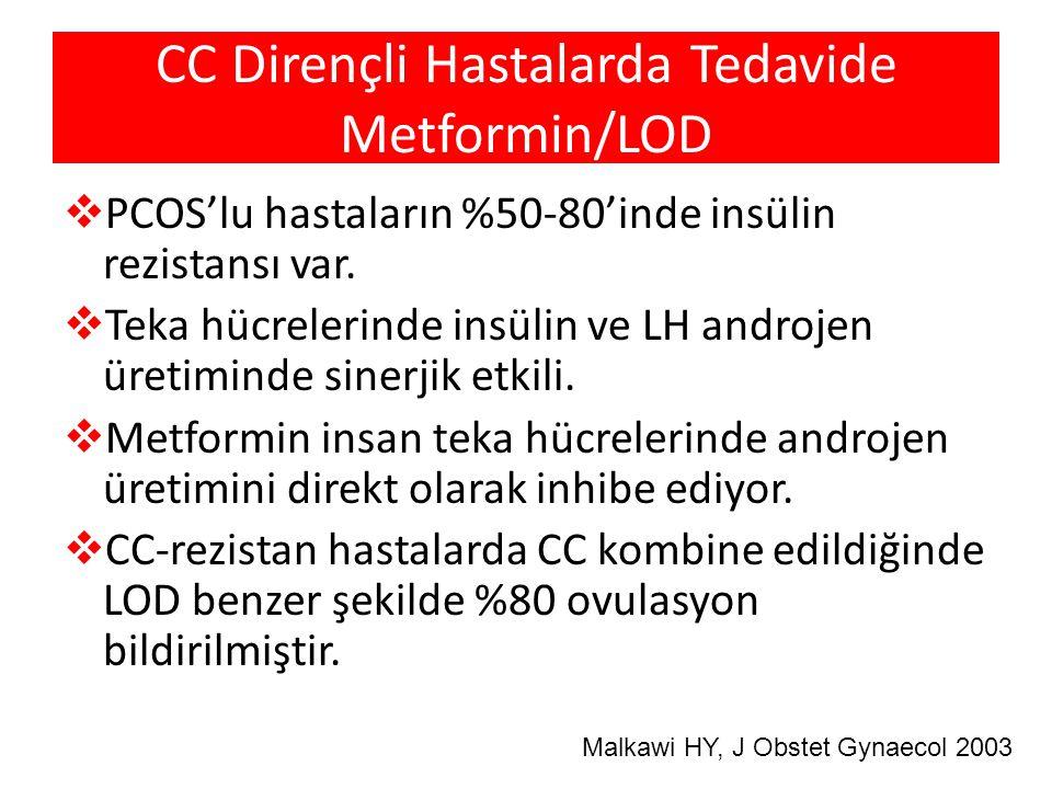CC Dirençli Hastalarda Tedavide Metformin/LOD  PCOS'lu hastaların %50-80'inde insülin rezistansı var.  Teka hücrelerinde insülin ve LH androjen üret