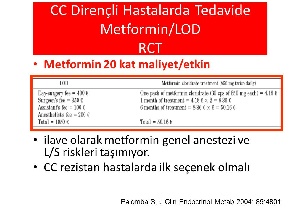CC Dirençli Hastalarda Tedavide Metformin/LOD RCT • Metformin 20 kat maliyet/etkin • ilave olarak metformin genel anestezi ve L/S riskleri taşımıyor.